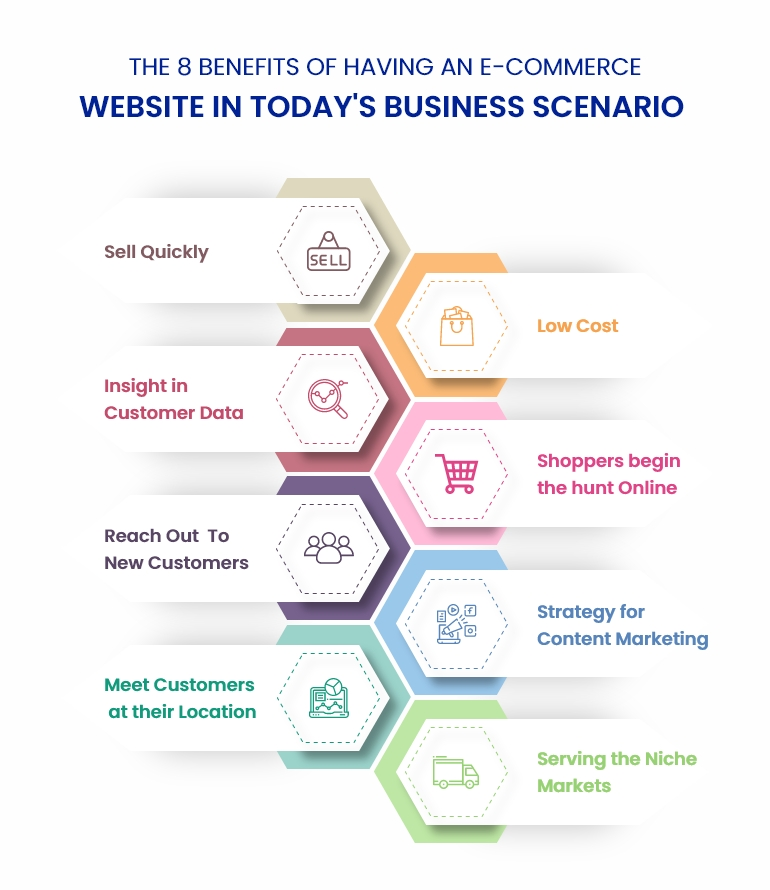 Benefits of E-Commerce in the Service Industry