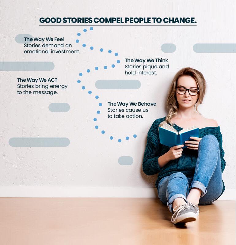 marketing storytelling best practices